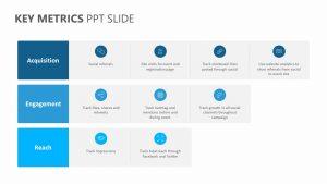 Key Metrics PPT Slide