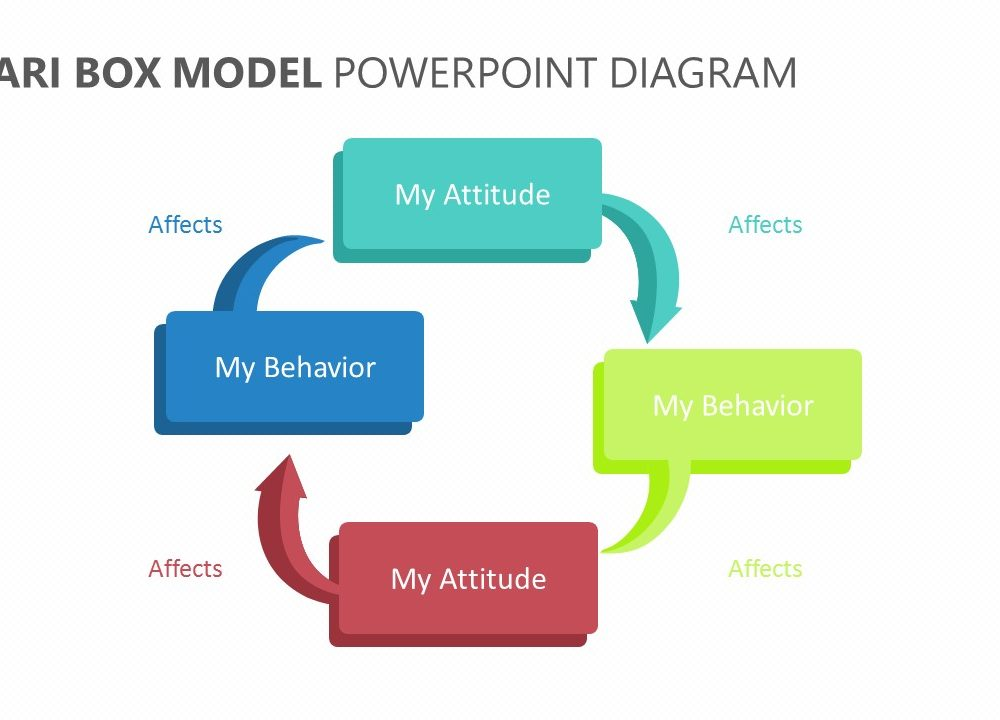 Betari Box Model Powerpoint Diagram Pslides