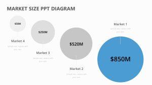 Market Size PPT Diagram