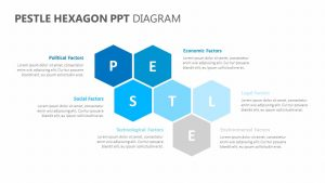 PESTLE Hexagon PPT Diagram