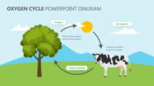 Oxygen Cycle PowerPoint Diagram