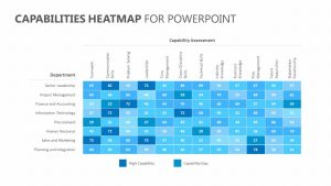 Capabilities Heatmap for PowerPoint
