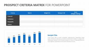 Prospect Criteria Matrix for PowerPoint
