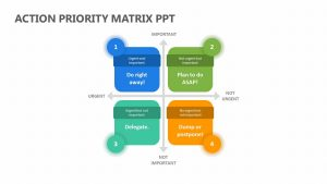 Action Priority Matrix PPT