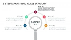 5 Step Magnifying Glass Diagram