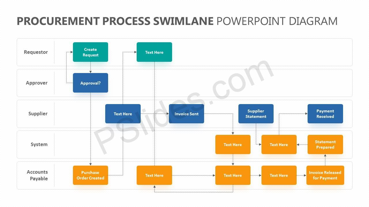 procurement process swimlane powerpoint diagram