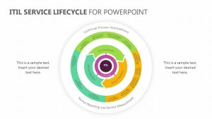 ITIL Service Lifecycle for PowerPoint
