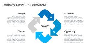 Arrow SWOT PPT Diagram
