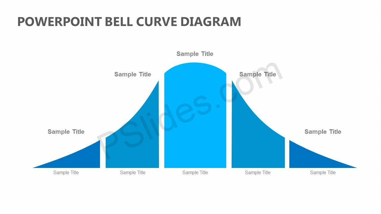 Powerpoint bell curve diagram pslides for Bell curve powerpoint template