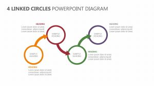 4 Linked Circles PowerPoint Diagram