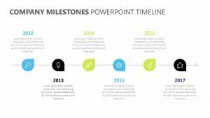 Company Milestones PowerPoint Timeline