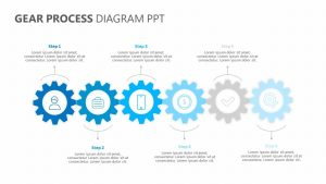 Gear Process Diagram PPT