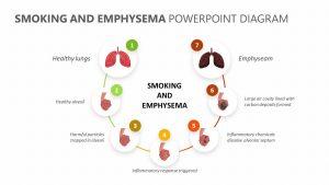 Smoking and Emphysema PowerPoint Diagram