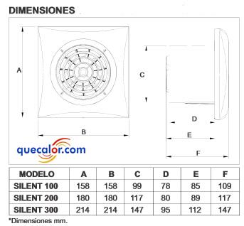 dimensiones extractores silent