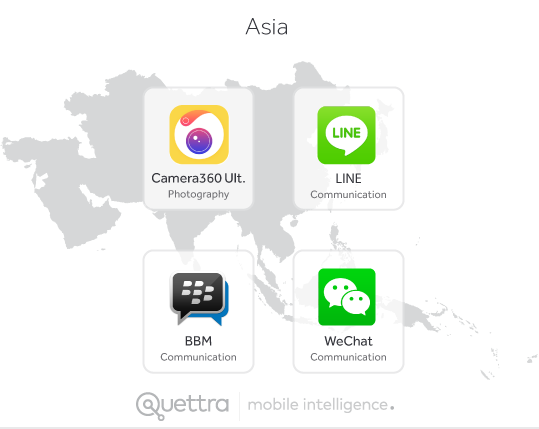 Apps Popular in Asia
