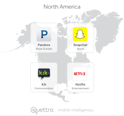 Apps Popular in North America