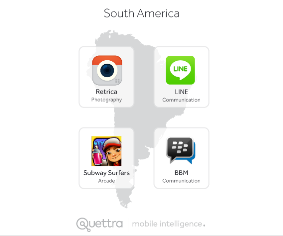 Apps Popular in South America