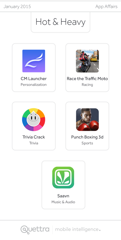Hot and Heavy Apps