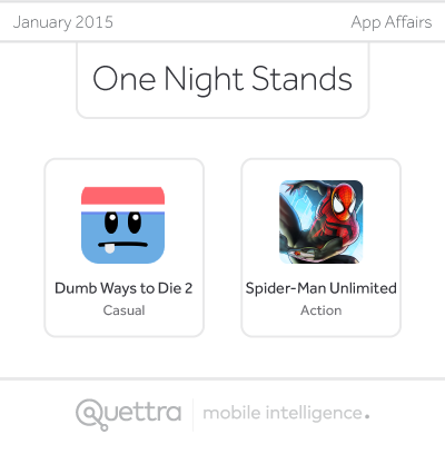 One Night Stands Apps