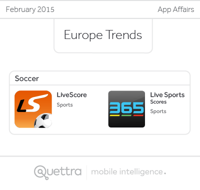 February Europe Trends
