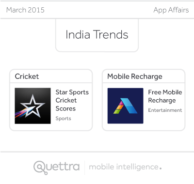 Cricket and Mobile Recharge