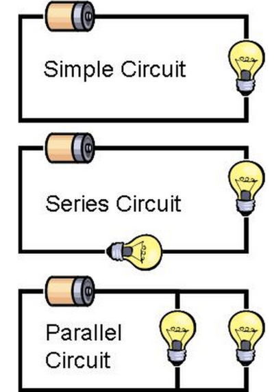 Excellent 2 Types Of Electric Circuit Ideas - Electrical Circuit ...