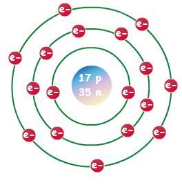 Quizizz Question Set Benchmark II Review #0: eb8c73e0 f0e4 4799 b6c6 47a0fad2fa5a
