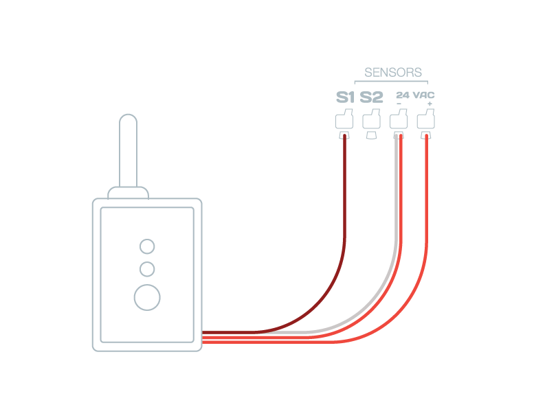 Toro Wireless Rain Sensor with Rachio 3