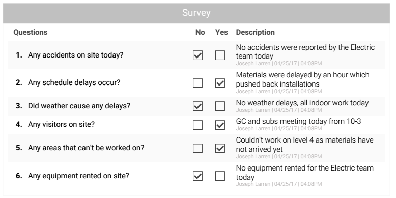 Daily report survey