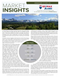Douglas County, CO Insights