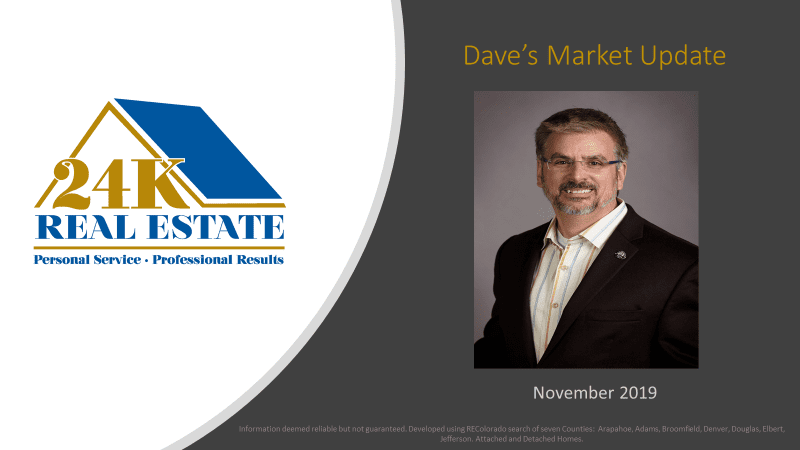Dave Kupernik 24K Real Estate Market Update November 2019