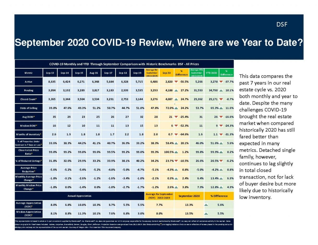 COVID19_Weekly_Report_September30_October6