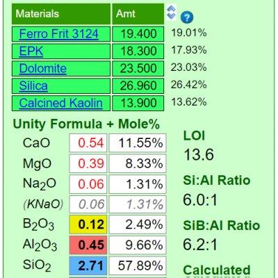 A Limitation of the Seger Unity Formula