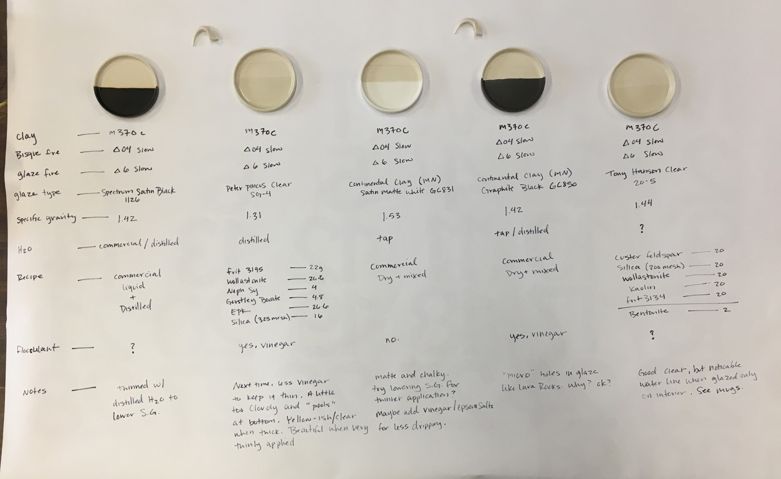 An example of how a potter presents side by side glaze recipe tests