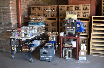 All the things a potter needs: materials, equipment, supplies, tools