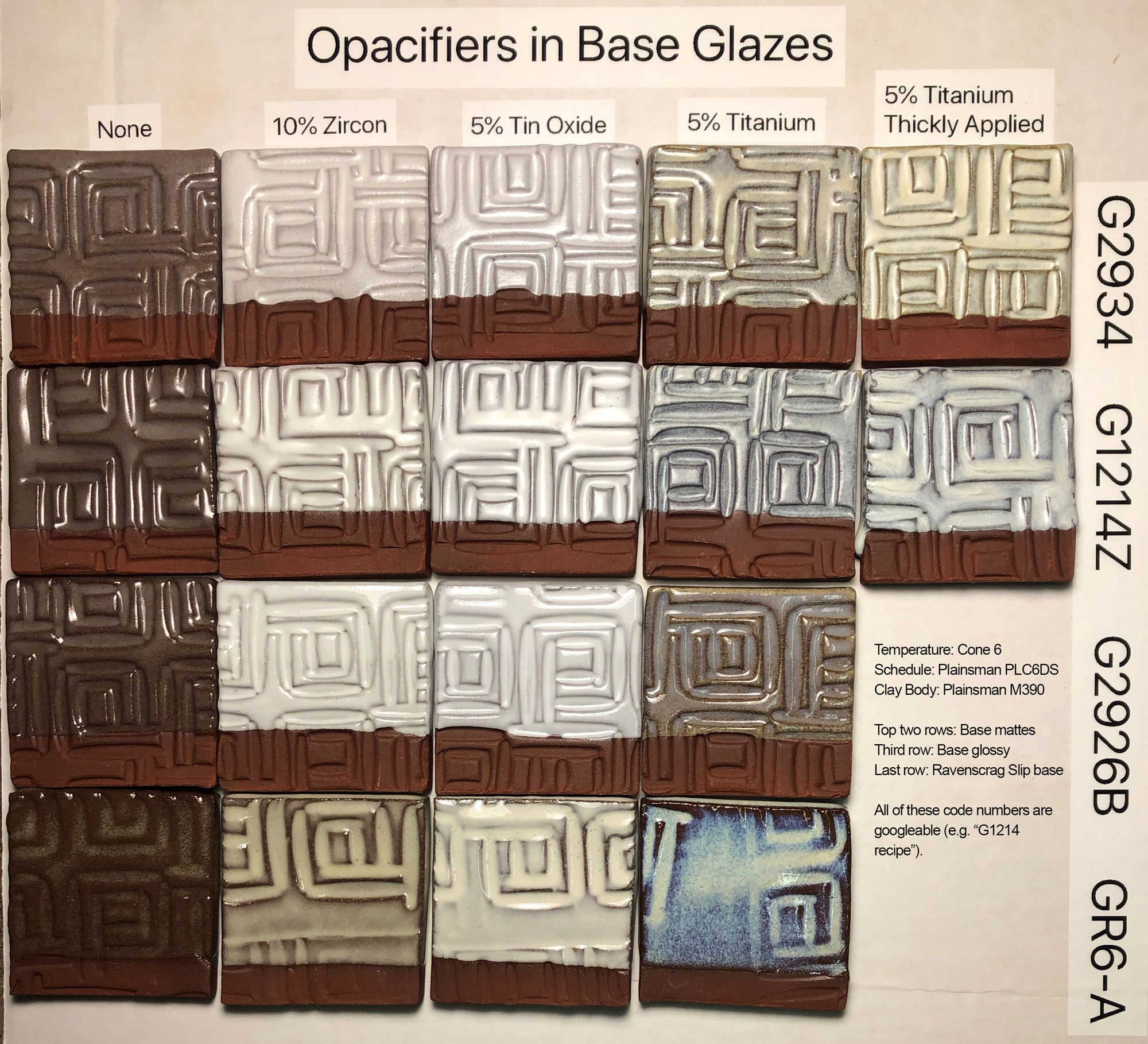 A grid of fired glaze test samples showing opacifiers perform in four glazes