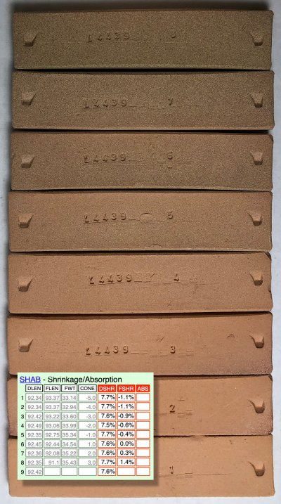 Eight fired clay test bars
