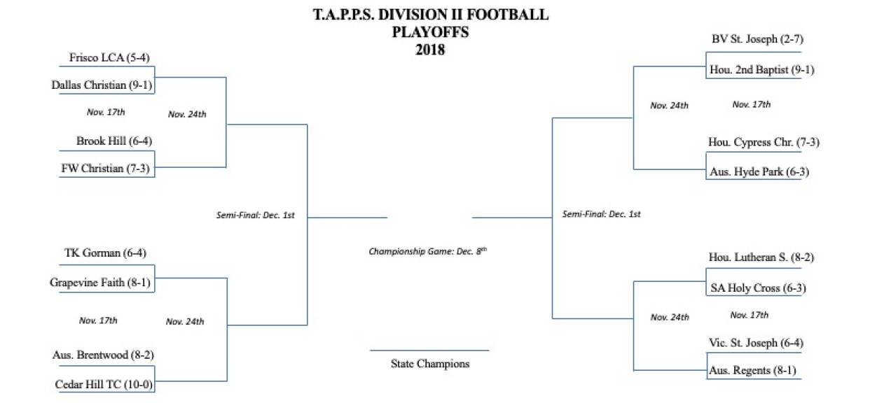 2018 TAPPS Division ll Football Playoff Bracket