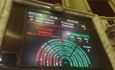 El tablero muestra la distribución de los votos (foto el parlamentario)