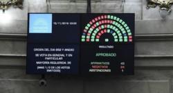 El Senado aprobó Presupuesto con un ajuste de $ 400.000 millones.