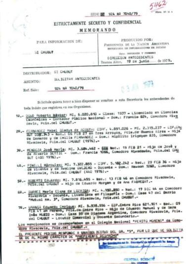 Facsímiles de los documentos rescatados por Paniquelli. Informes y seguimientos durante la dictadura.