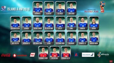 Islandia anuncia directamente los 23 convocados para el Mundial. Nada de listas previas.
