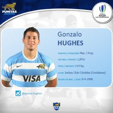 Gonzalo Hughes ya tiene su ficha del seleccionado para el Mundial.