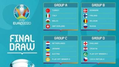 El sorteo de la fase final de la Eurocopa, que se disputará del 12 de junio al 12 de julio de los próximos años, dejó zonas muy competitivas.
