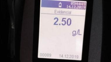 Pasado. El alcoholímetro muestra el valor prohibido por ley.