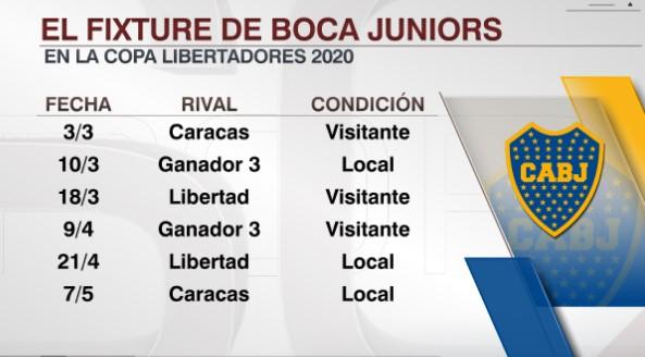 El fixture de Boca en la Copa Libertadores 2020.