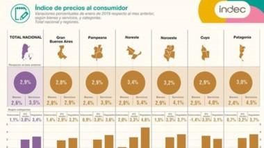La infografía marca el índice de precios al consumidor de cada Estado.