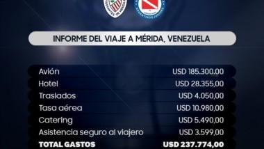El informe del Departamento de Finanzas con el detalle del viaje a Mérida, Venezuela.