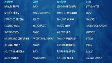 Fernando Batista dio la lista del Sub 20 que disputará el Mundial Sub 20 en Polonia.