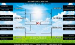 Germinal será local en el primer cruce ante La Ribera, en otra edición del clásico capitalino.